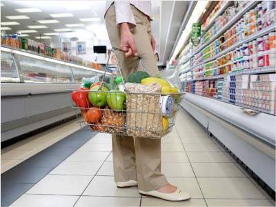Возврат Продовольственных Товаров Ненадлежащего Качества